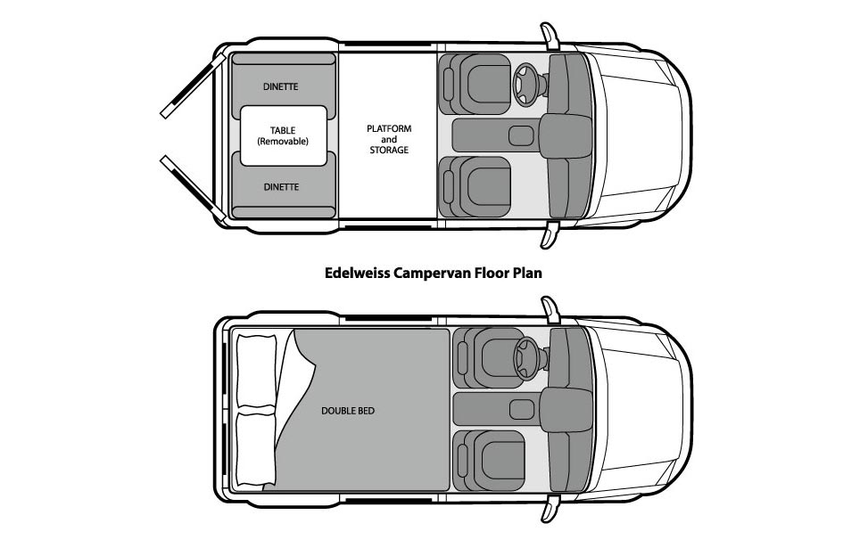 The Edelweiss floorplan.