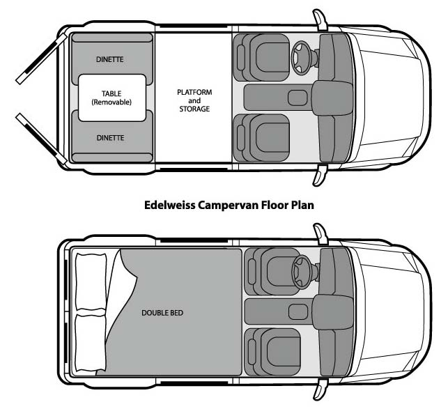 Campervans Edelweisson Ford Transit Connect Interior Dimensions