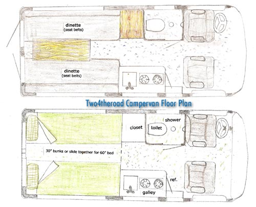 24theroad Campervan Floor Plan